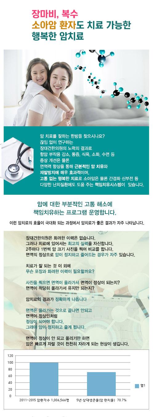 pop1 1 - 암 전문 장대건 한의원 - 정통사암오행침구학회 회원 소개